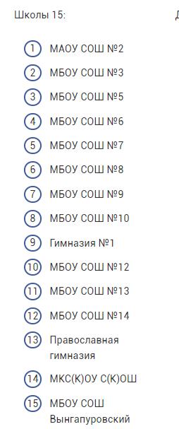 Список школ города Ноябрьск