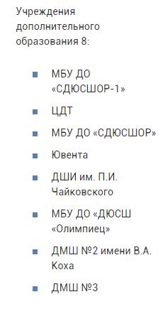 Образовательные учреждения Ноябрьска